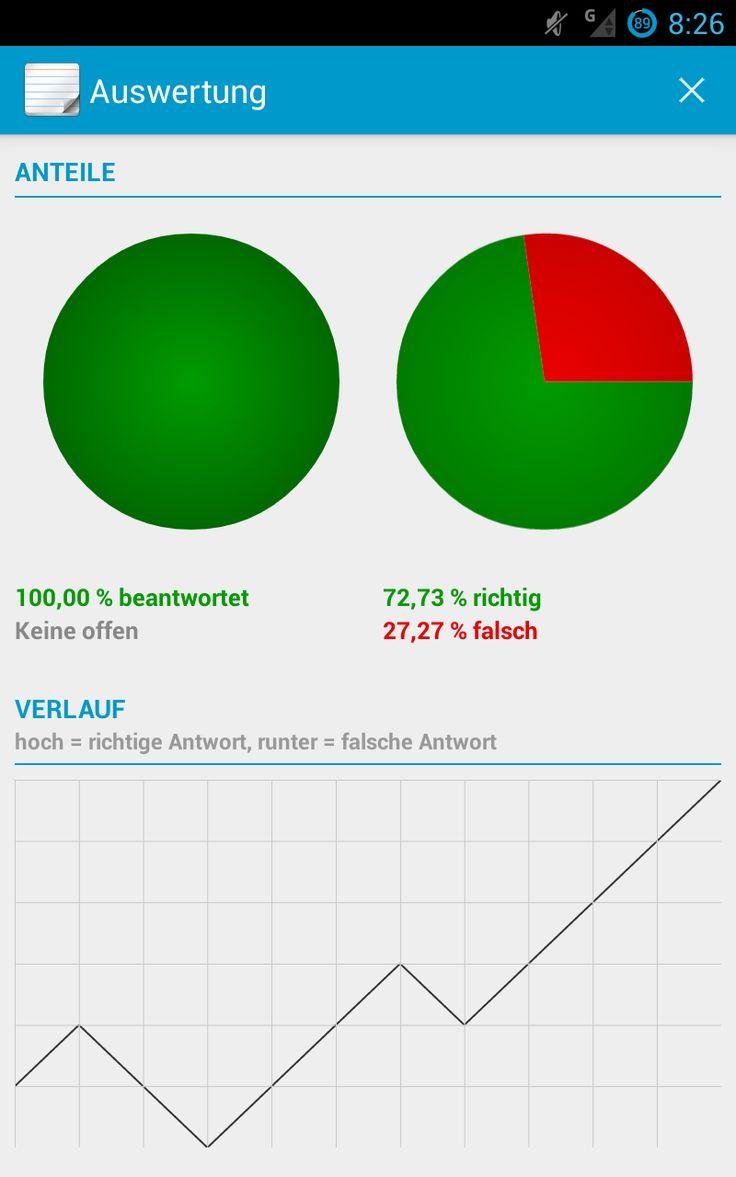 Verlaufsstatistik in der Lernkarten App, deinem #Vokabeltrainer und #Lernprogramm für #Android