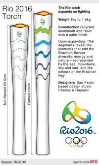RIO-TORCH - Illustration detailing the main features of the Rio 2016 Olympic…