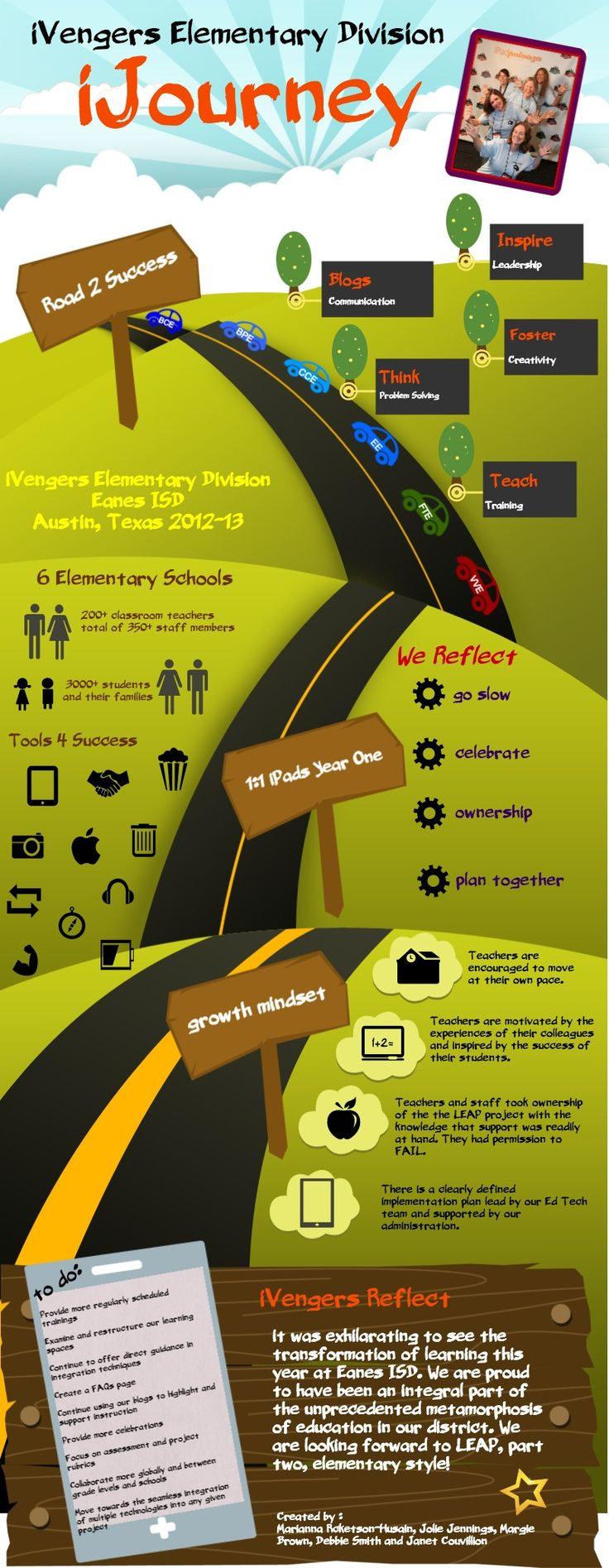 TOUCH this image: iVengers Elementary Division iJourney 1:1 Year ONE by mhusain