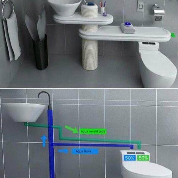Buenísima idea ecológica.