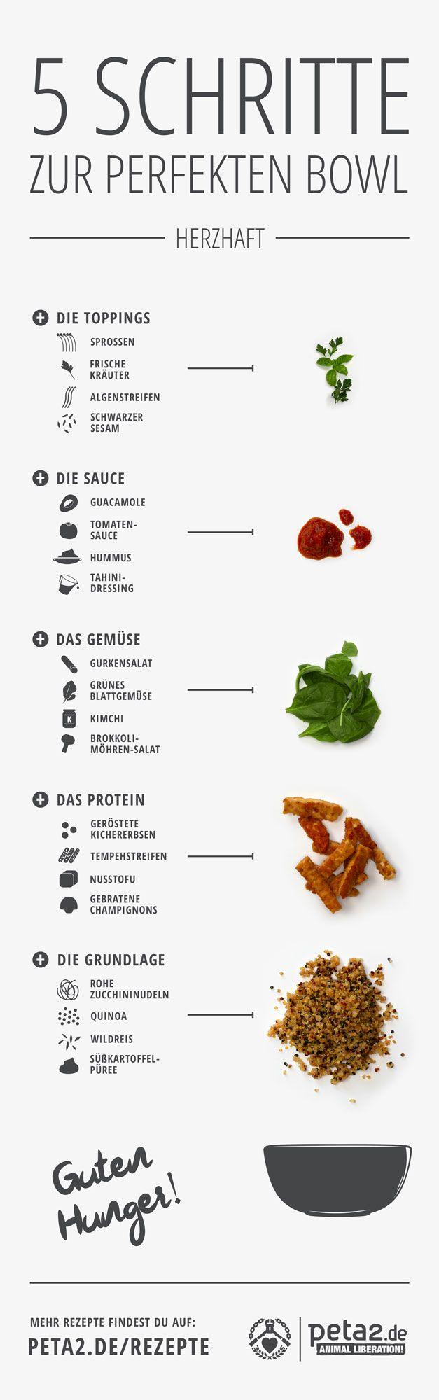 In 5 Schritten zur perfekten Bowl - Ideen auch für Paleo - Zucchininudeln oder Süßkartoffelpürree als Grundlage