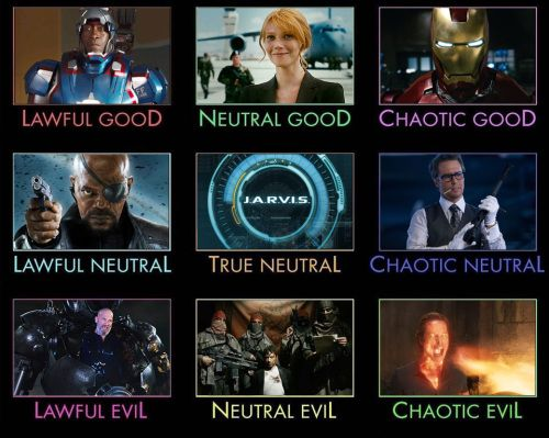 28 best images about D&D Alignments on Pinterest | The ...