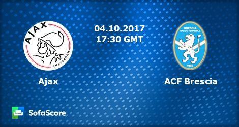 live stream football free online   #UEFA #Women   Ajax Vs. ACF Brescia   Livestream   04-10-2017
