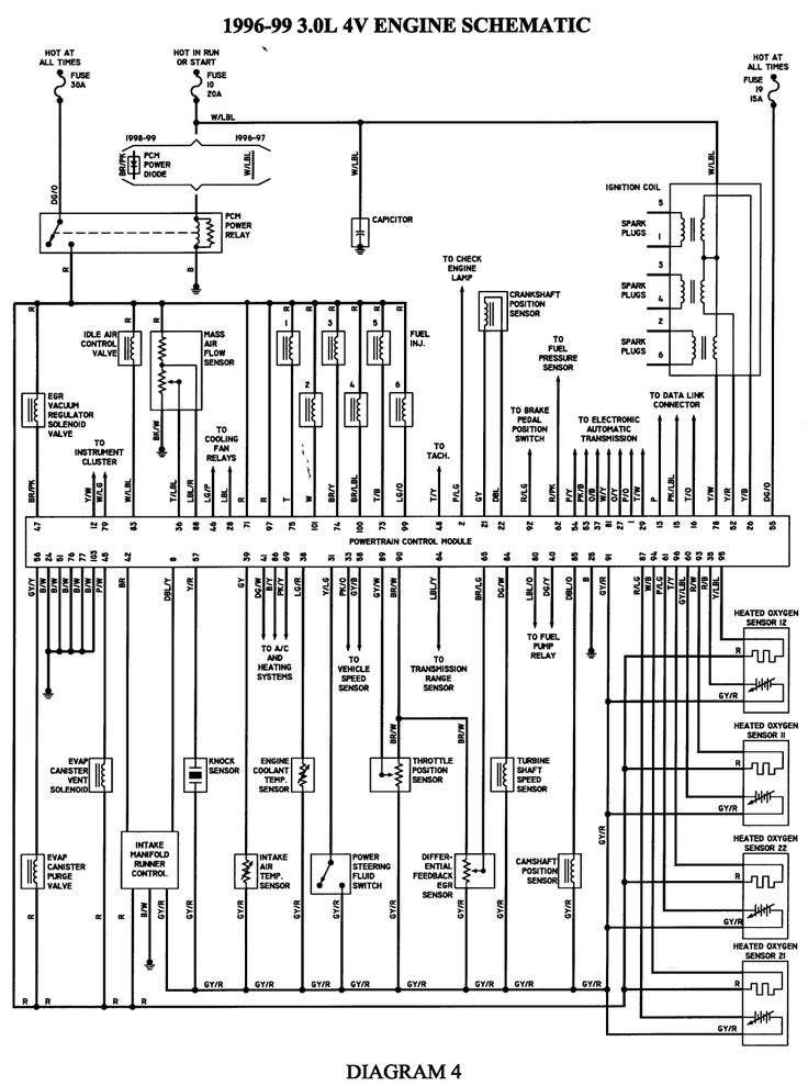 1996 Ford Taurus Wiring Diagram  U2013 Volovets Info