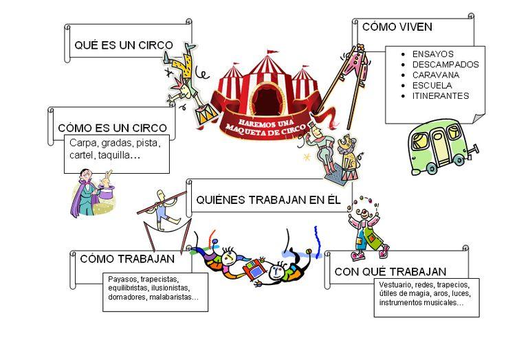 Escuela de Educacion Infantil José Zorrilla: enero 2013