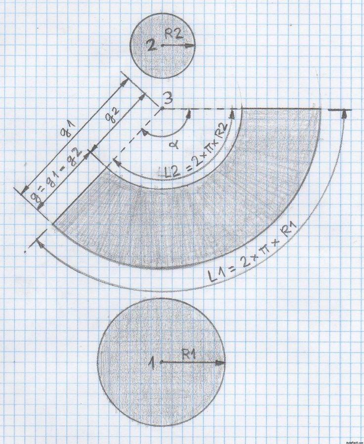 M s de 25 ideas fant sticas sobre maquetas con figuras for Como puedo hacer un cono