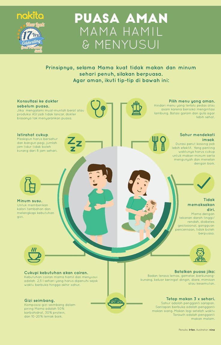 Tip Puasa Aman untuk Mama Hamil dan Menyusui.  #ibuhamil #ibumenyusui #tabloidnakita #eduposternakita