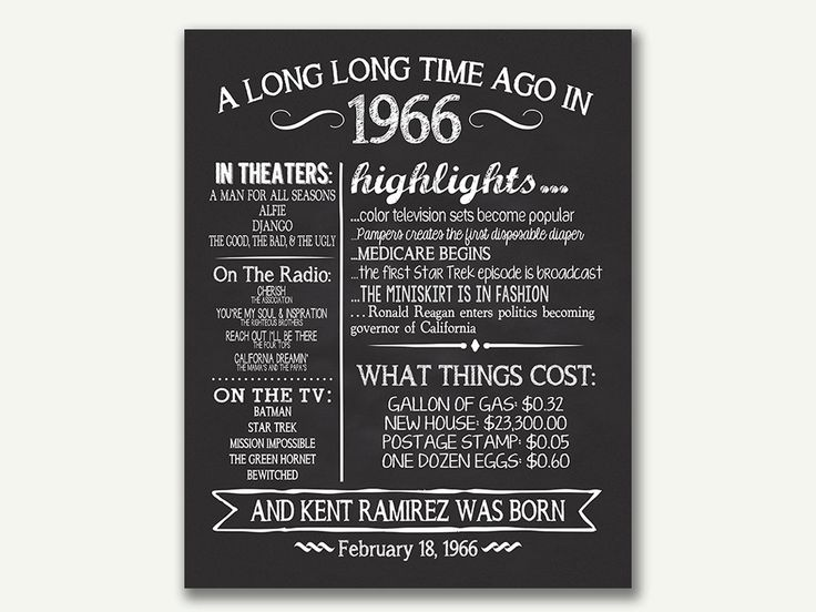 The Year 1966 Personalized 50th Birthday Printable Poster
