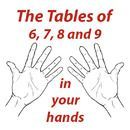 DIY Multiplication the Fast Way! Tables of 6, 7, 8 and 9 in your hands ~I heard this trick on the radio and it saved my life. Since then I've taught it to many other kids. I passed such a bad time at school as I was the only one in my class who didn't know the tables so I hope this trick was useful for any parent or teacher who knew any child in this situation #diy #multiplication #learnmathfast