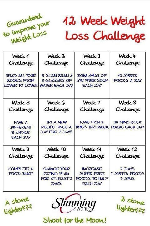 12 week challenge - looks like a good way to make sure you don't get stuck in a rut