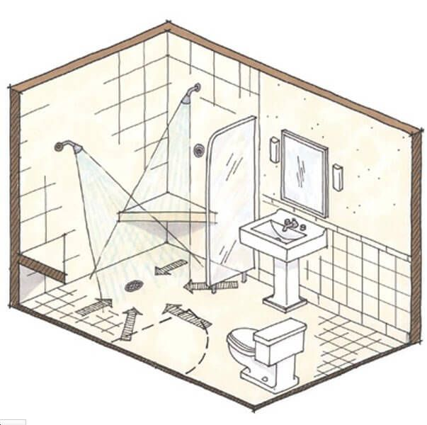 Website Photo Gallery Examples Bathroom freatures recycled benches plumbed in greywater garden reticulation system rainwater supply