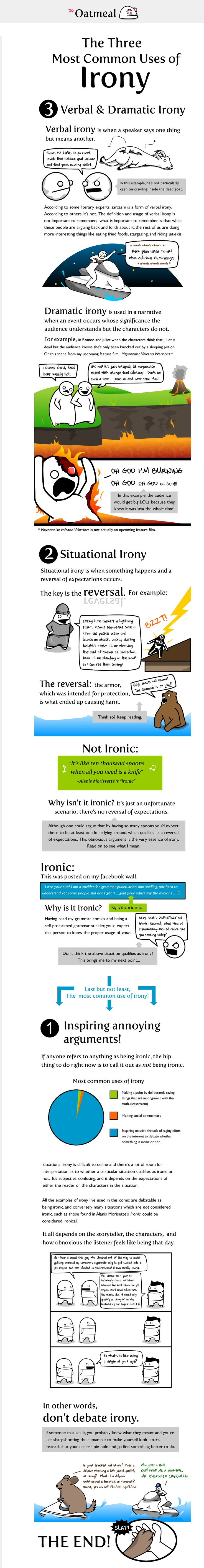 The Three Most Common Uses of Irony