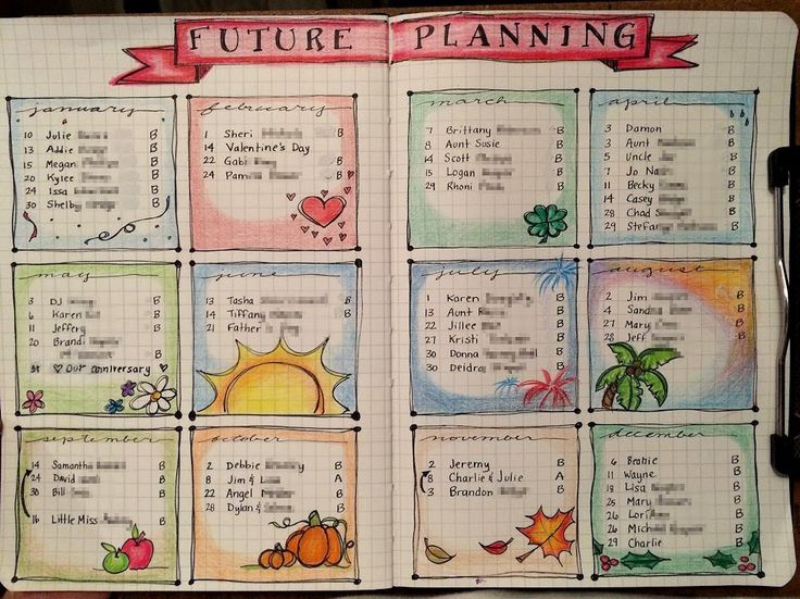 Future Planning Bullet Journal - great for logging people's birthdays