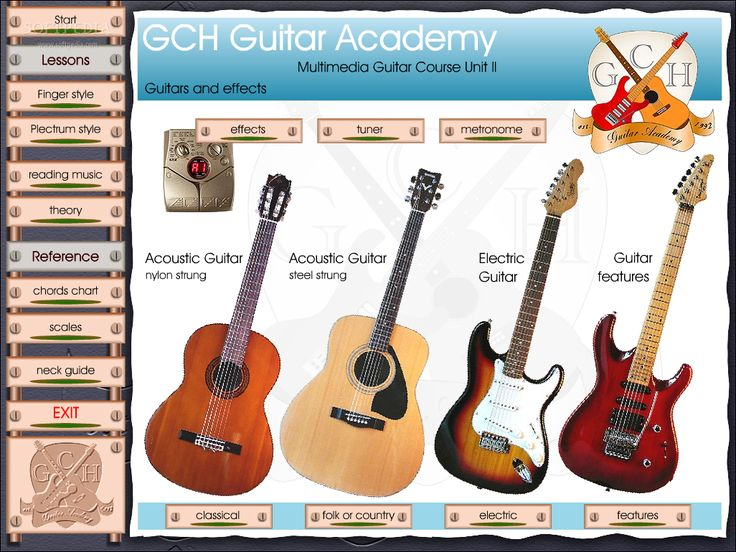 258 best guitar chords and music images on pinterest guitars electric guitars and guitar chords. Black Bedroom Furniture Sets. Home Design Ideas