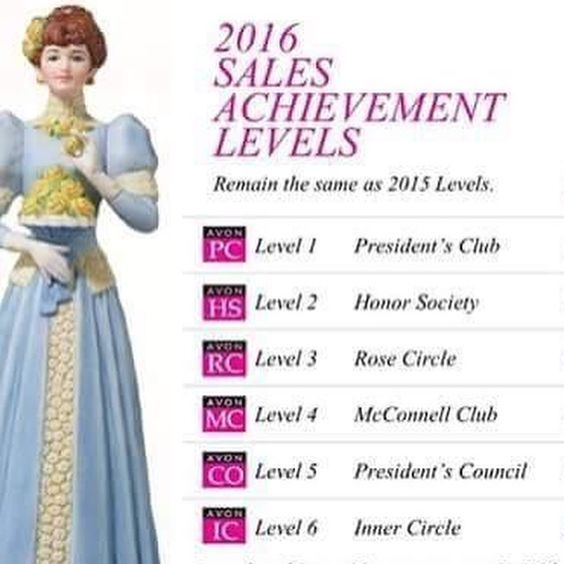 Now Avon has 6 levels of leadership to motivate you every step of the way. In 2016 Senior Excutive Unit Leaders averaged $80,000 or more per year!! To read about how much you can make selling Avon in 2017, read this blog: https://beautybossmisty.blogspot.com join me and other and sell Avon today..  #AVON #SELLINGAVONVSMARYKAY #HOWTOSELLAVON #SELLAVON #SELLAVONONLINE  #MOMBIZ #HOMEBIZ #COLLEGESTUDENT