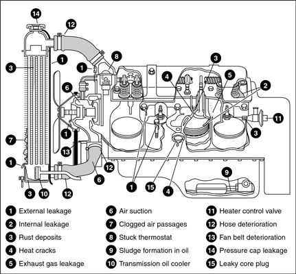 Zone Electric Car Wiring Diagram