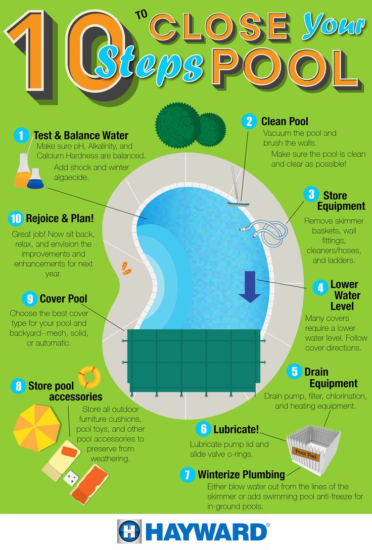 25 best ideas about swimming pool parts on pinterest above ground pool parts modern - Expert tips small swimming pools designs ...