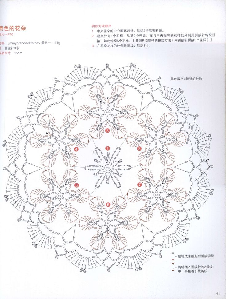 crochet round motif whit flower diagram