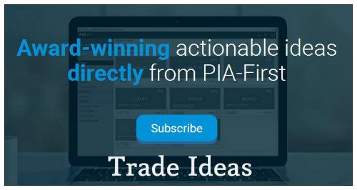 Pia-first powerful market intelligence, automated trading, optimization and back testing tools including Trade ideas, UK technical Analysis, technical analysis London etc.