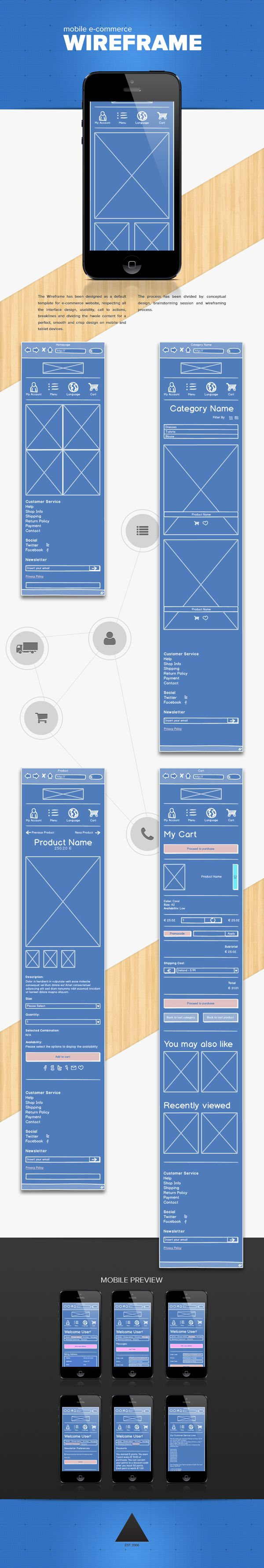 E-Commerce wireframe Concept design by Jacopo . Website design layout…