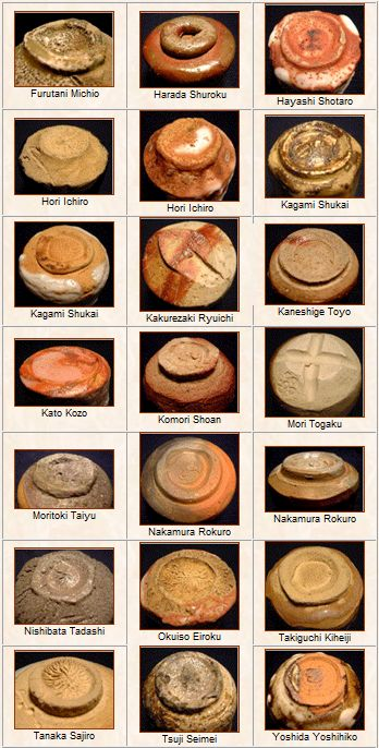 footrings pottery - Google Search