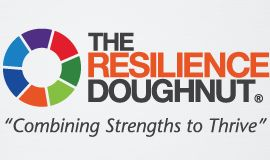 The Resilience Doughnut » Building resilience in children and young people! Interesting program - might have to suggest it to leadership at school.