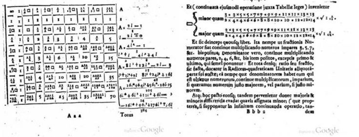 In 1655 the English mathematician John Wallis published a book in which he derived a formula for pi as the product of an infinite series of ratios. Now researchers, in a surprise discovery, have found the same formula in quantum mechanical calculations of the energy levels of a hydrogen atom.