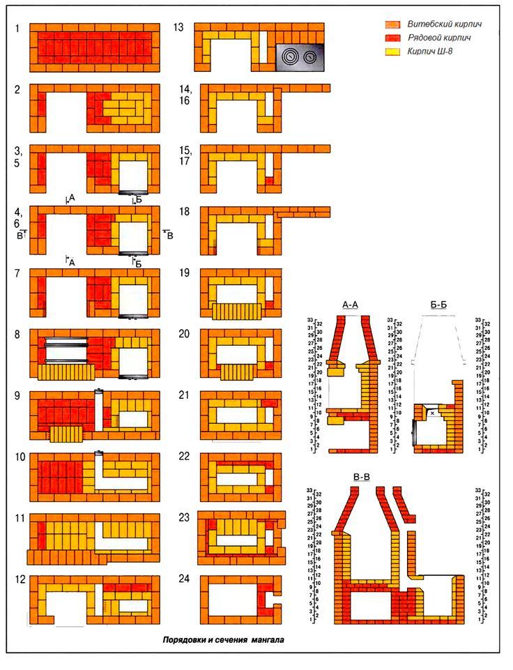 порядовая схема кладки печи барбекю