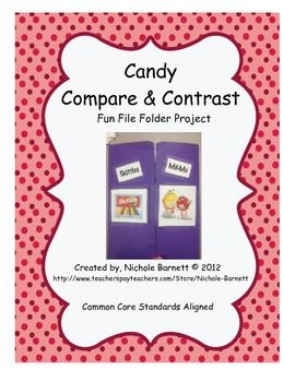 compare contrast essay for elementary students Read also: compare and contrast essay topics for elementary students even though ridgeline is a public charter school, many low-income families may not be aware of the opportunity or have the resources to send their children there.