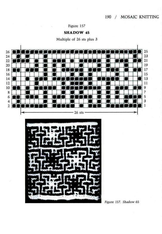 Knitting Emoji Copy : Best pattern for knitting images on pinterest