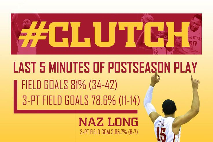 Iowa State Basketball - Graphic showing Naz Long's clutch performance in postseason play
