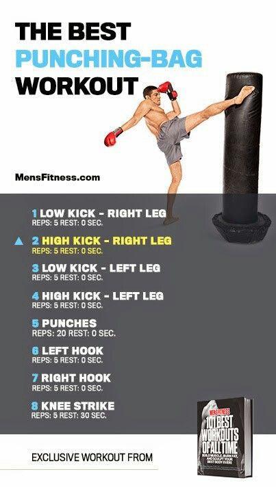 Punching bag workout Would this really work? I should give it a try