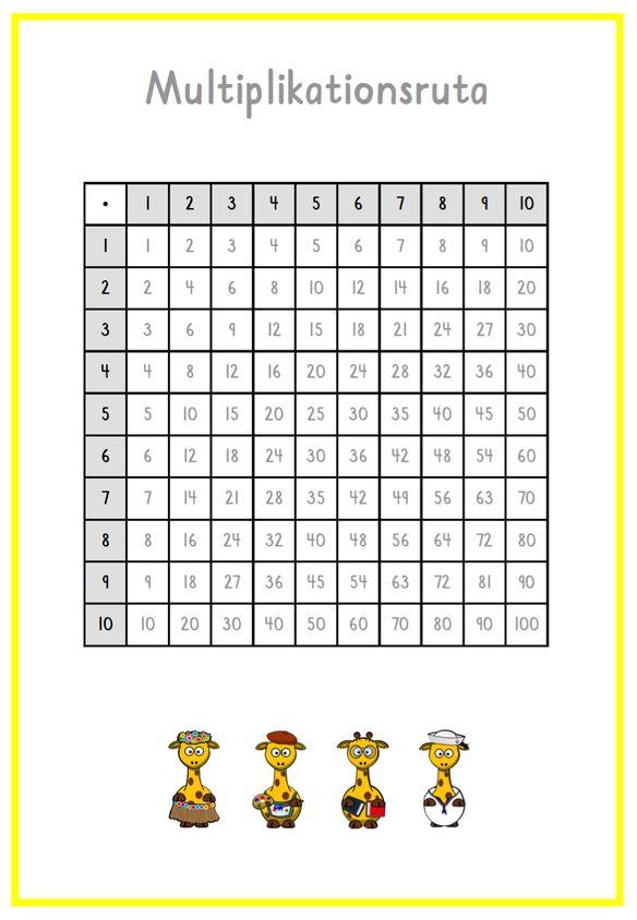 Multiplikationsruta