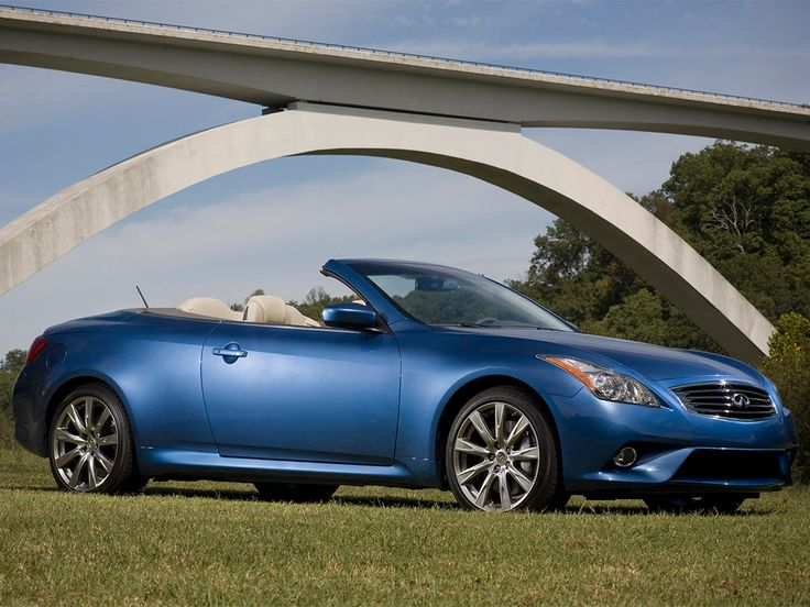 10 Best Used Convertibles Under 15,000 Kelley Blue Book