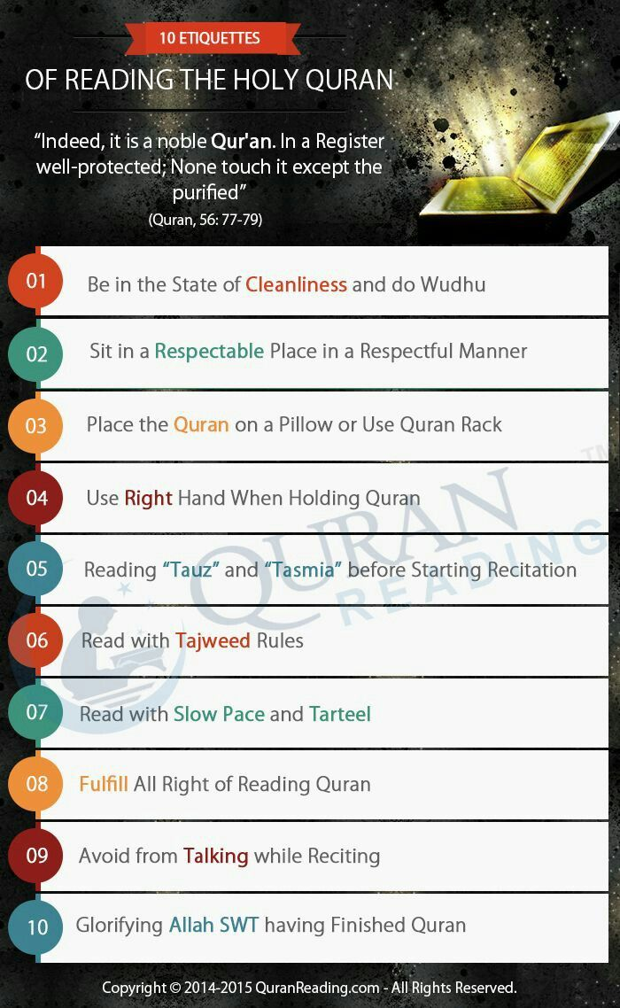 Anything Related To Al Qur'an