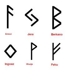 Tatuajes de Runas Vikingas. Talismanes nórdicos: -Fehu, Wunjo, Ansuz, Jera, Berkano e Ingwaz