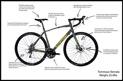 2017 Tommaso Sterrata Adventure Disc Road Bike - Matte Green - Large http://coolbike.us/product/2017-tommaso-sterrata-adventure-disc-road-bike-matte-green-large/