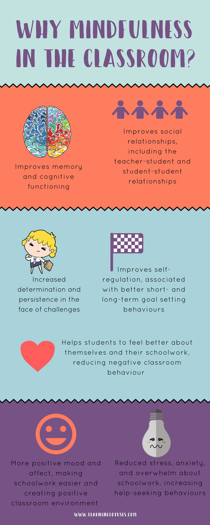 Why Mindfulness for Kids?