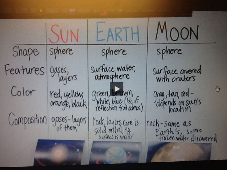 Earth science research paper topics