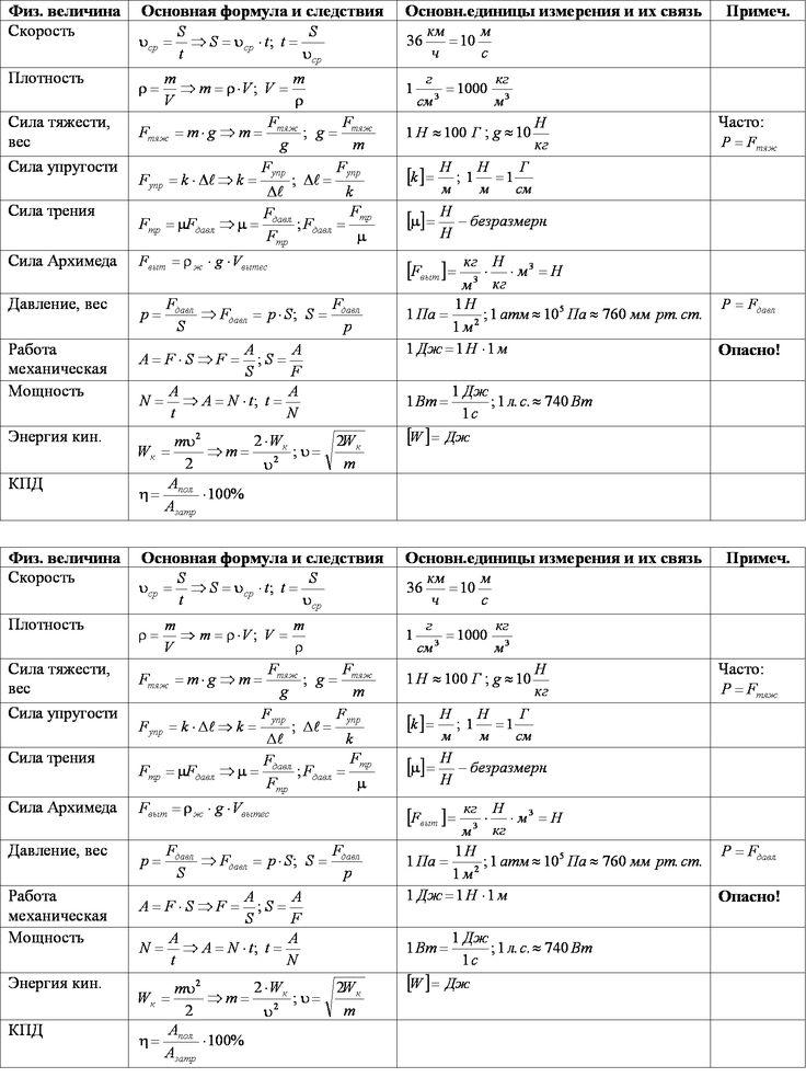 Готовые домашние задания по математике 7 класс латотин чеботарёв