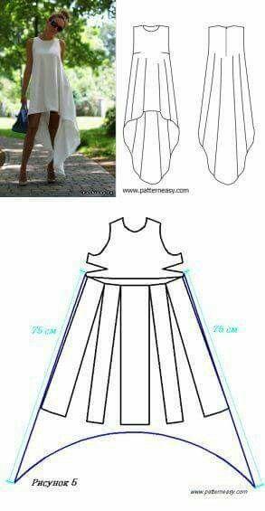 Molde vestido blanco! Facilísimo!
