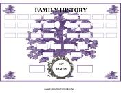 Storia familiare Albero