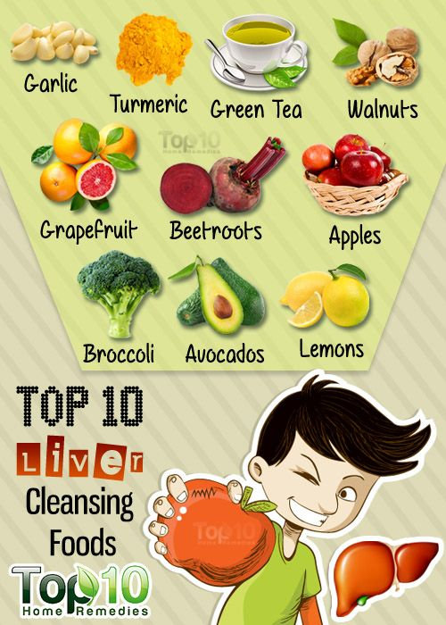 10 Super Foods That Naturally Cleanse Your Liver