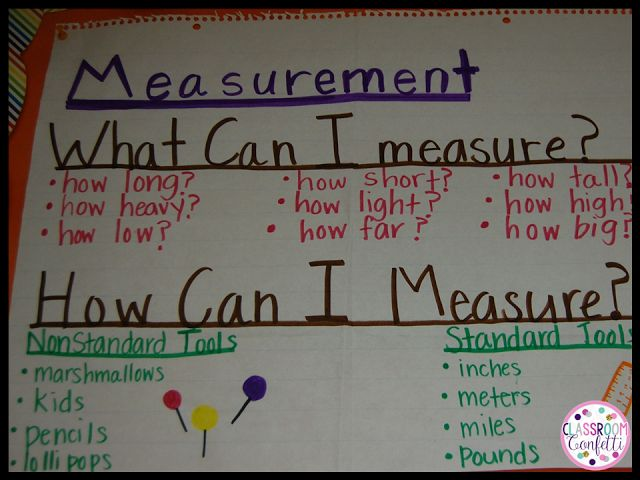 Math Tip Monday - Back to School - Anchor Charts Measurement Standard and Non Standard