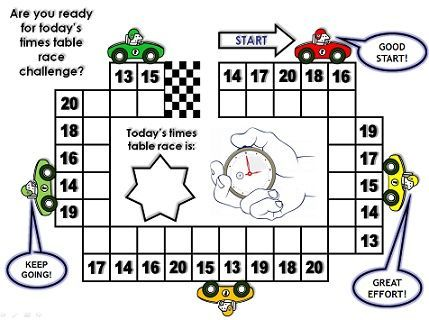 17 best ideas about times table challenge on pinterest for 13 times table trick