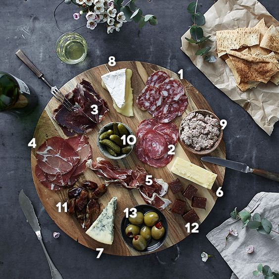 Jono Fleming's charcuterie plate - click to read about all the ingredients and how to create the perfectly balanced dish.