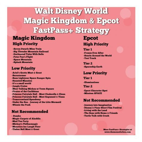 Epcot FastPass+ (FP+) Tips and strategies to using FastPass+ in Epcot at the Walt Disney World Resort. Includes advice for thrill seekers and small children.