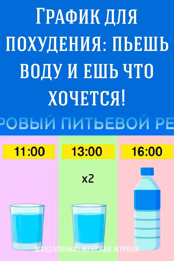 Похудение с питьем воды