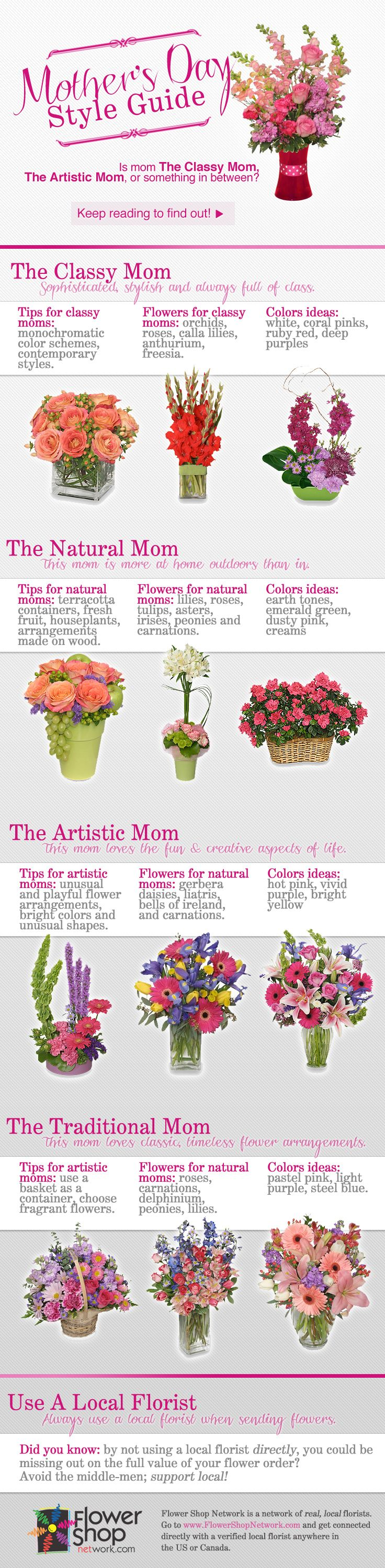 Shopping for great Mother's Day gifts? This style guide is full of great ideas for sending personal Mother's Day flowers to match Mom's style and personality!
