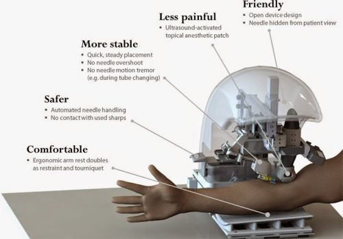 Would You Let A Robot Draw Blood From Your Arm? | Start-up company, VacuLogic has created a medical robot designed to safely, accurately, and consistently draw blood and place intravenous catheters.